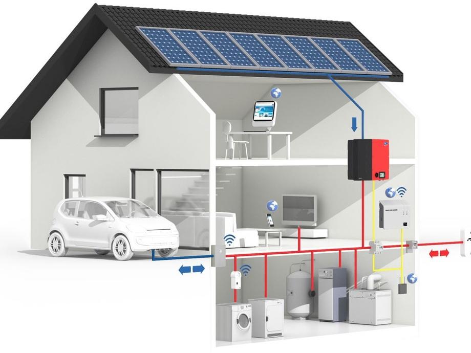 options solar power home